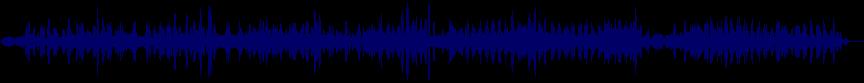waveform of track #50798