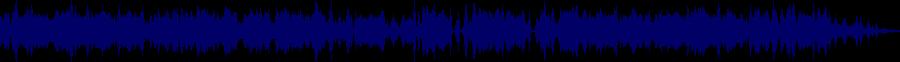 waveform of track #50809