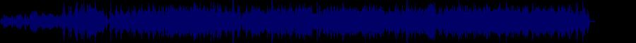 waveform of track #50824