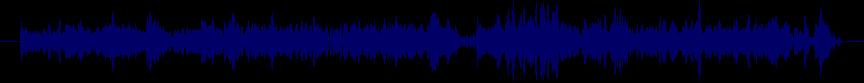 waveform of track #50835