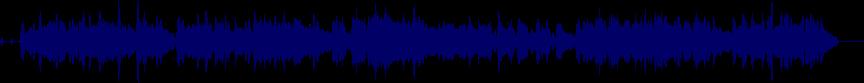 waveform of track #50854