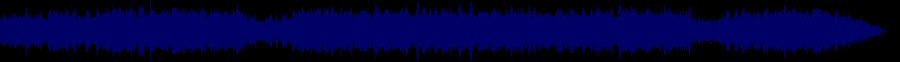 waveform of track #50863