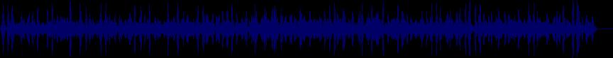 waveform of track #50881
