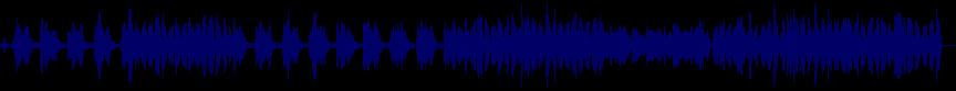 waveform of track #50903