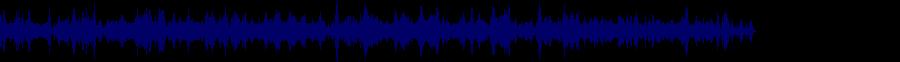 waveform of track #50921