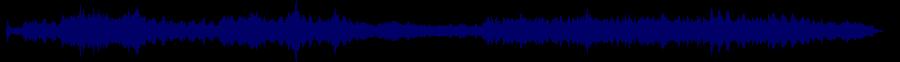 waveform of track #50977