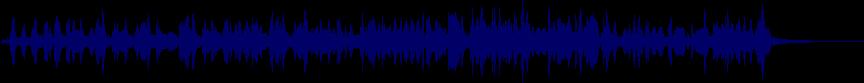 waveform of track #50981