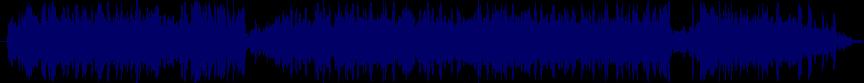 waveform of track #50994