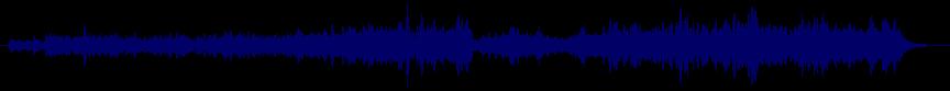 waveform of track #5108