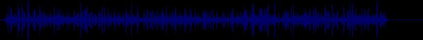 waveform of track #5126