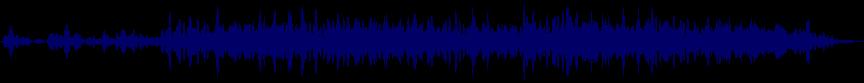 waveform of track #5183