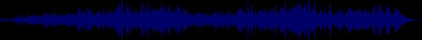 waveform of track #51006