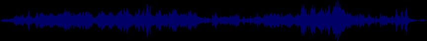 waveform of track #51018