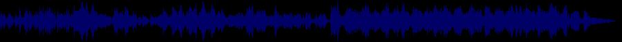 waveform of track #51023