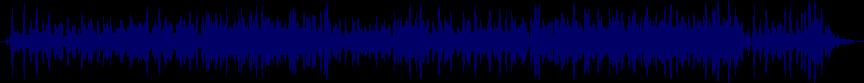 waveform of track #51036