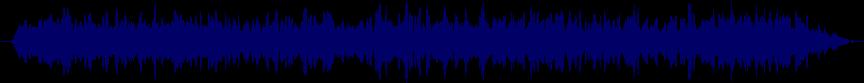 waveform of track #51067