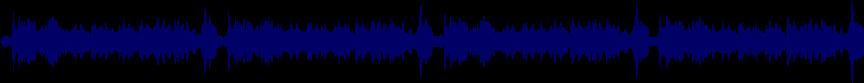 waveform of track #51080