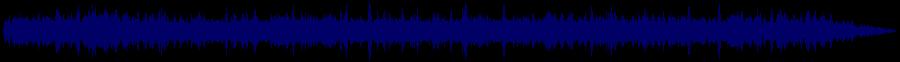 waveform of track #51099