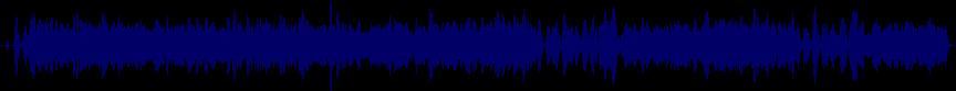 waveform of track #51115