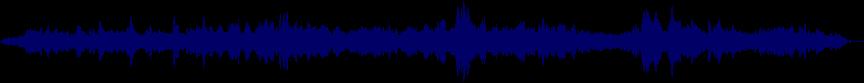 waveform of track #51208