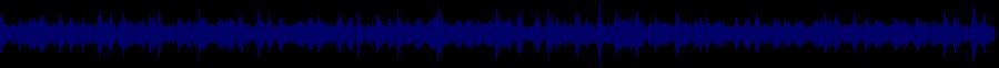 waveform of track #51221