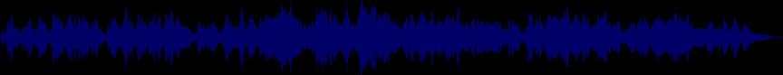 waveform of track #51551