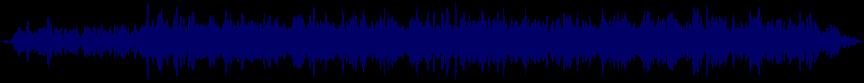 waveform of track #51561