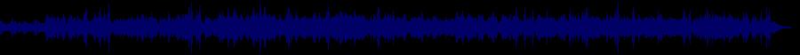 waveform of track #51591
