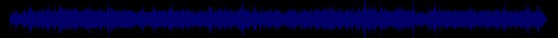 waveform of track #51663