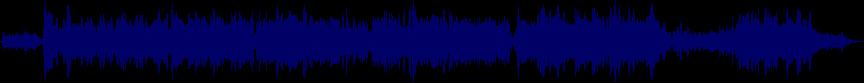 waveform of track #51692