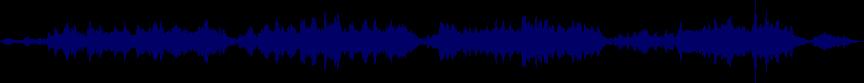 waveform of track #51697
