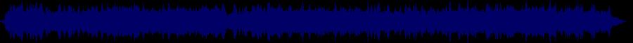 waveform of track #51853