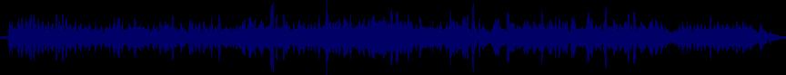 waveform of track #5217