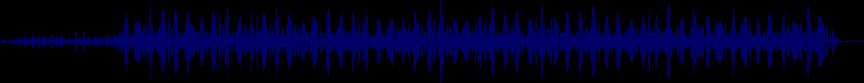 waveform of track #5230
