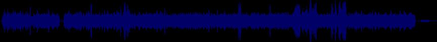 waveform of track #5240
