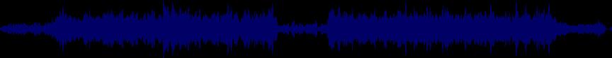 waveform of track #5241