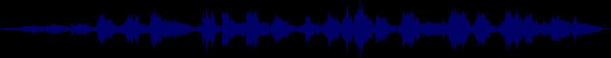 waveform of track #5269