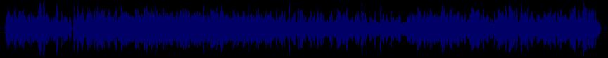 waveform of track #5284