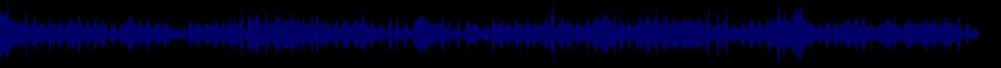 waveform of track #52008
