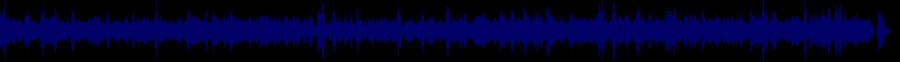 waveform of track #52020