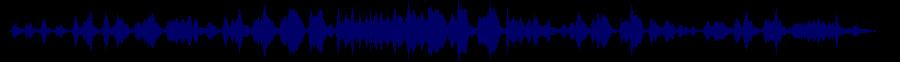 waveform of track #52022