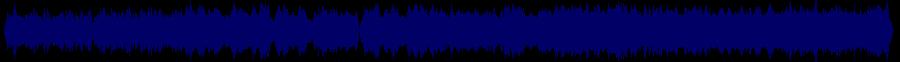 waveform of track #52028