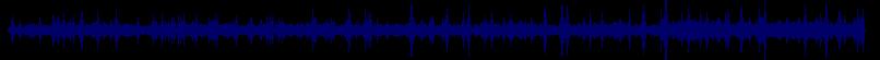 waveform of track #52048