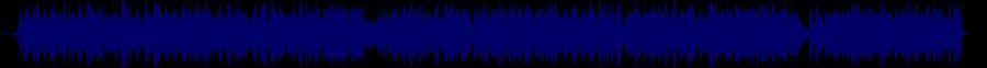 waveform of track #52050