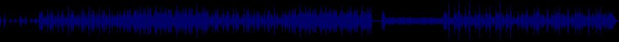 waveform of track #52075