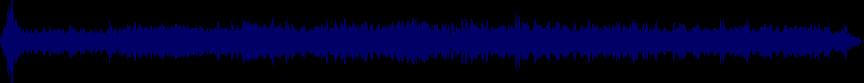 waveform of track #52080
