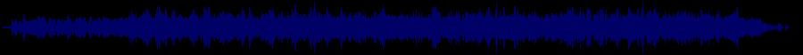waveform of track #52086