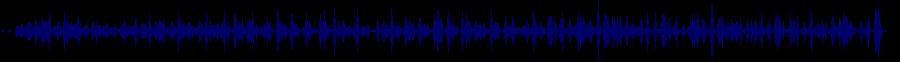 waveform of track #52087