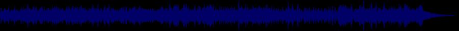 waveform of track #52102