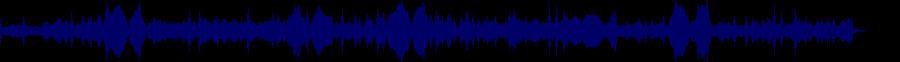 waveform of track #52140